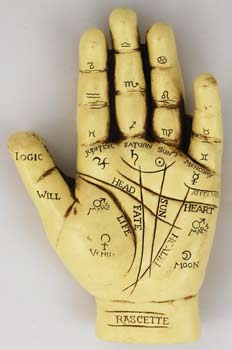 Palmistry Hand